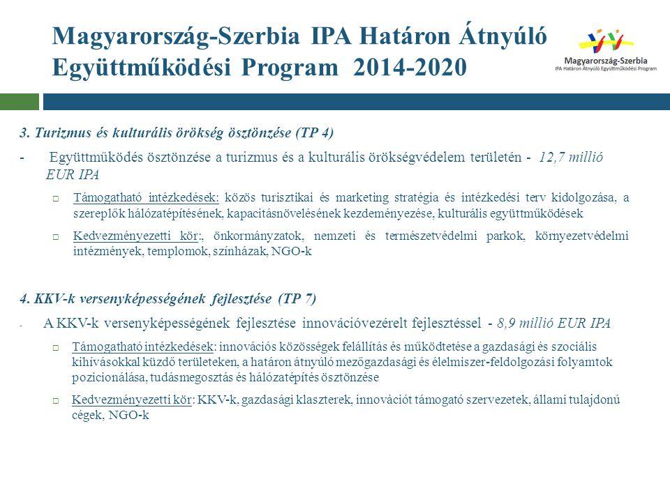 Magyarország-Szerbia IPA Határon Átnyúló Együttműködési Program 2014-2020 3. Turizmus és kulturális örökség ösztönzése (TP 4) - Együttműködés ösztönzé