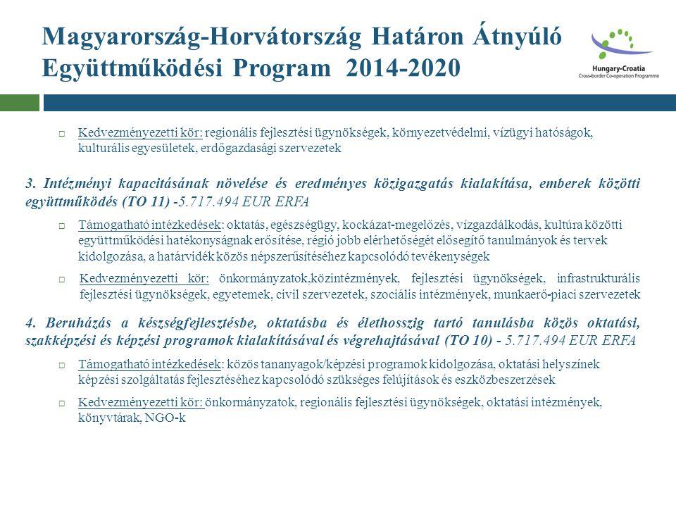 Magyarország-Horvátország Határon Átnyúló Együttműködési Program 2014-2020  Kedvezményezetti kör: regionális fejlesztési ügynökségek, környezetvédelm