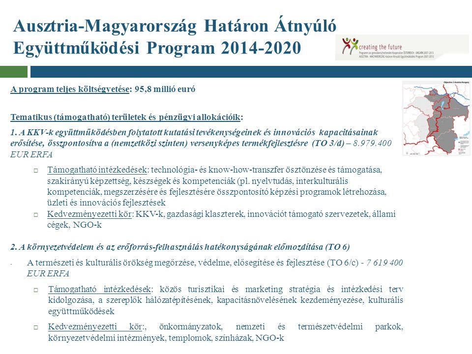 Ausztria-Magyarország Határon Átnyúló Együttműködési Program 2014-2020 A program teljes költségvetése: 95,8 millió euró Tematikus (támogatható) terüle
