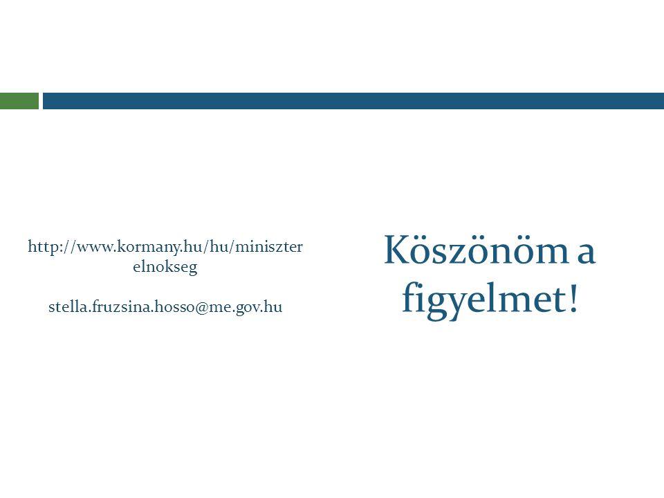 Köszönöm a figyelmet! http://www.kormany.hu/hu/miniszter elnokseg stella.fruzsina.hosso@me.gov.hu