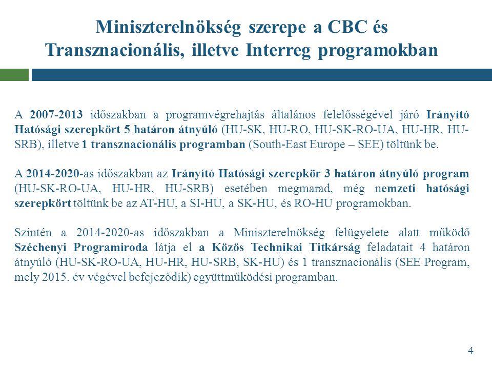 Miniszterelnökség szerepe a CBC és Transznacionális, illetve Interreg programokban A 2007-2013 időszakban a programvégrehajtás általános felelősségéve