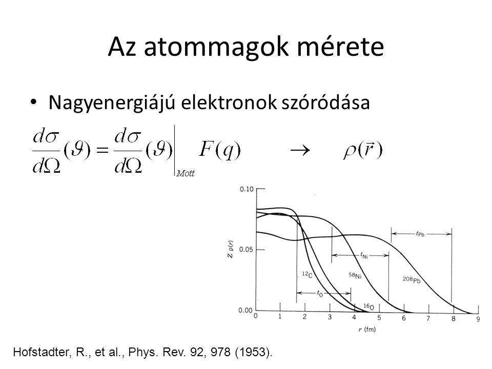Az atommagok mérete Nagyenergiájú elektronok szóródása Hofstadter, R., et al., Phys.
