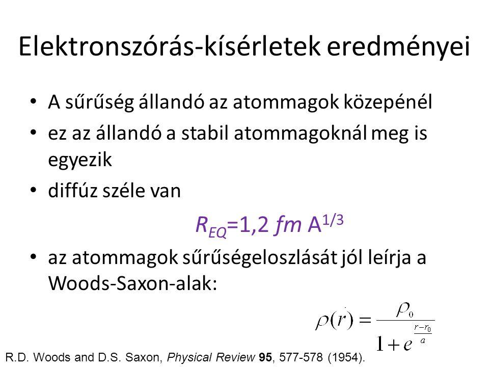 Elektronszórás-kísérletek eredményei A sűrűség állandó az atommagok közepénél ez az állandó a stabil atommagoknál meg is egyezik diffúz széle van R EQ =1,2 fm A 1/3 az atommagok sűrűségeloszlását jól leírja a Woods-Saxon-alak: R.D.
