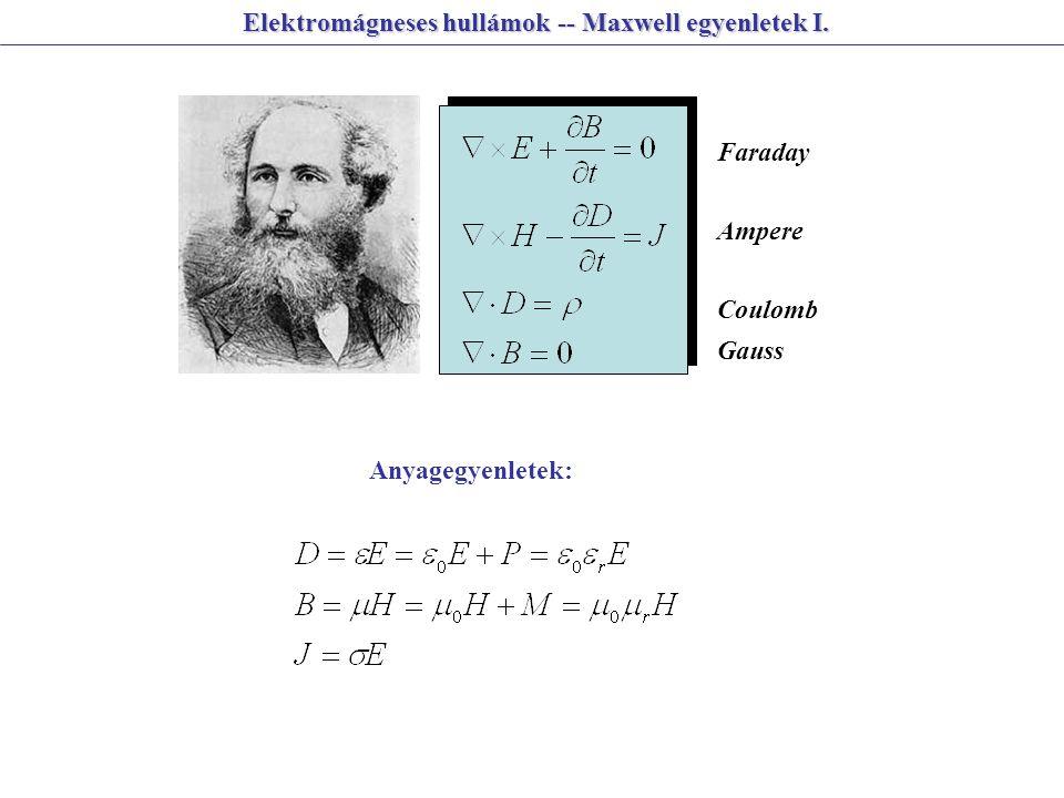 Elektromágneses hullámok -- Maxwell egyenletek I. Faraday Ampere Coulomb Anyagegyenletek: Gauss