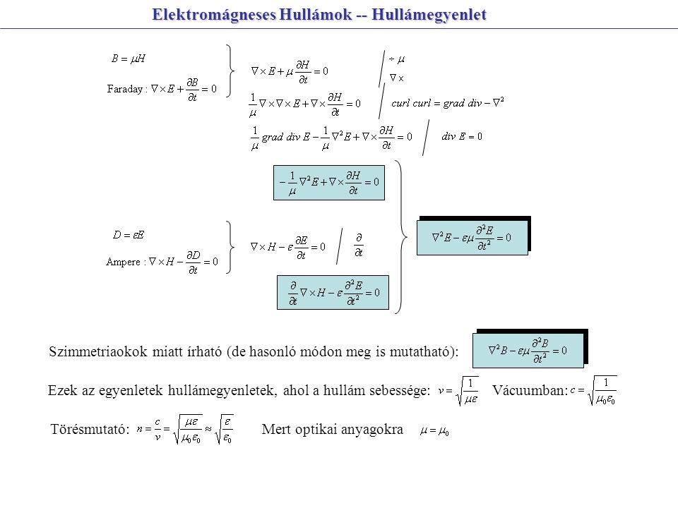 Elektromágneses Hullámok -- Hullámegyenlet Szimmetriaokok miatt írható (de hasonló módon meg is mutatható): Ezek az egyenletek hullámegyenletek, ahol