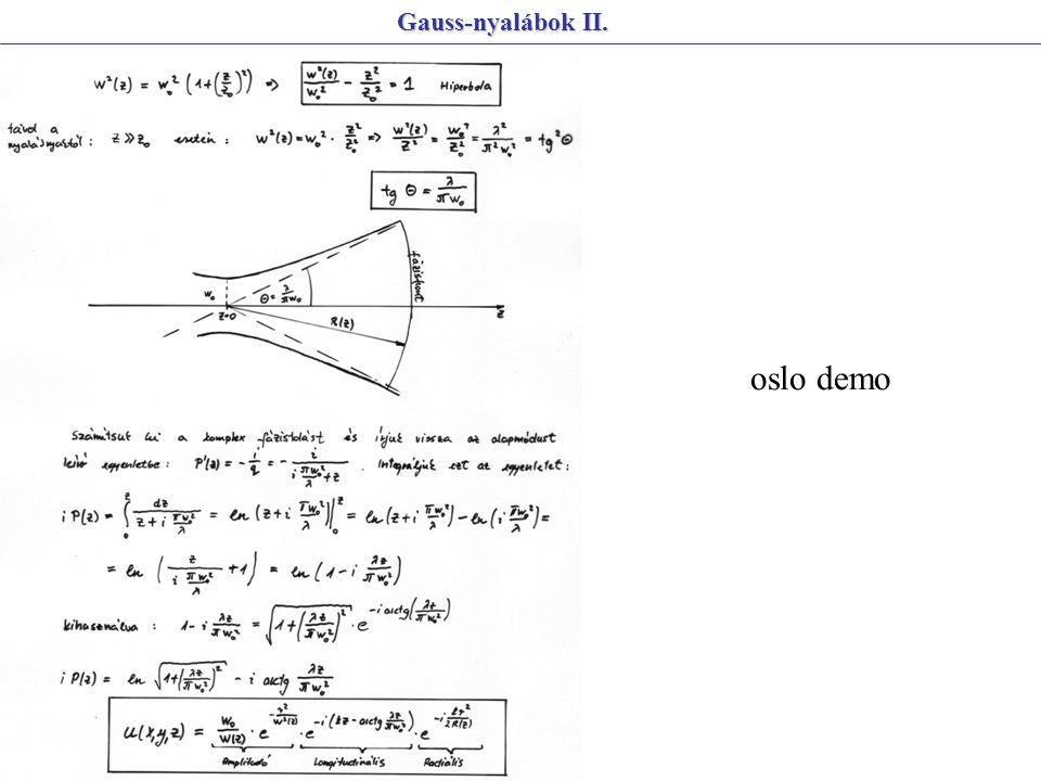Gauss-nyalábok II. oslo demo