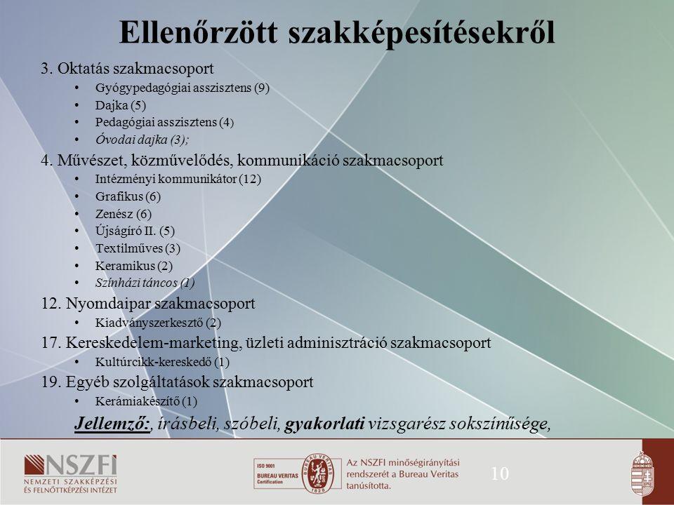 10 Ellenőrzött szakképesítésekről 3. Oktatás szakmacsoport Gyógypedagógiai asszisztens (9) Dajka (5) Pedagógiai asszisztens (4 ) Óvodai dajka (3); 4.