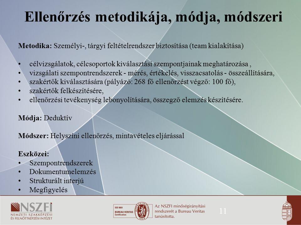11 Ellenőrzés metodikája, módja, módszeri Metodika: Személyi-, tárgyi feltételrendszer biztosítása (team kialakítása) célvizsgálatok, célcsoportok kiv