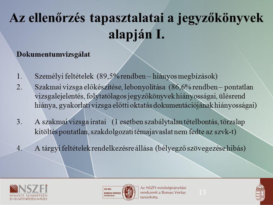 13 Az ellenőrzés tapasztalatai a jegyzőkönyvek alapján I. Dokumentumvizsgálat 1.Személyi feltételek (89,5% rendben – hiányos megbízások) 2.Szakmai viz