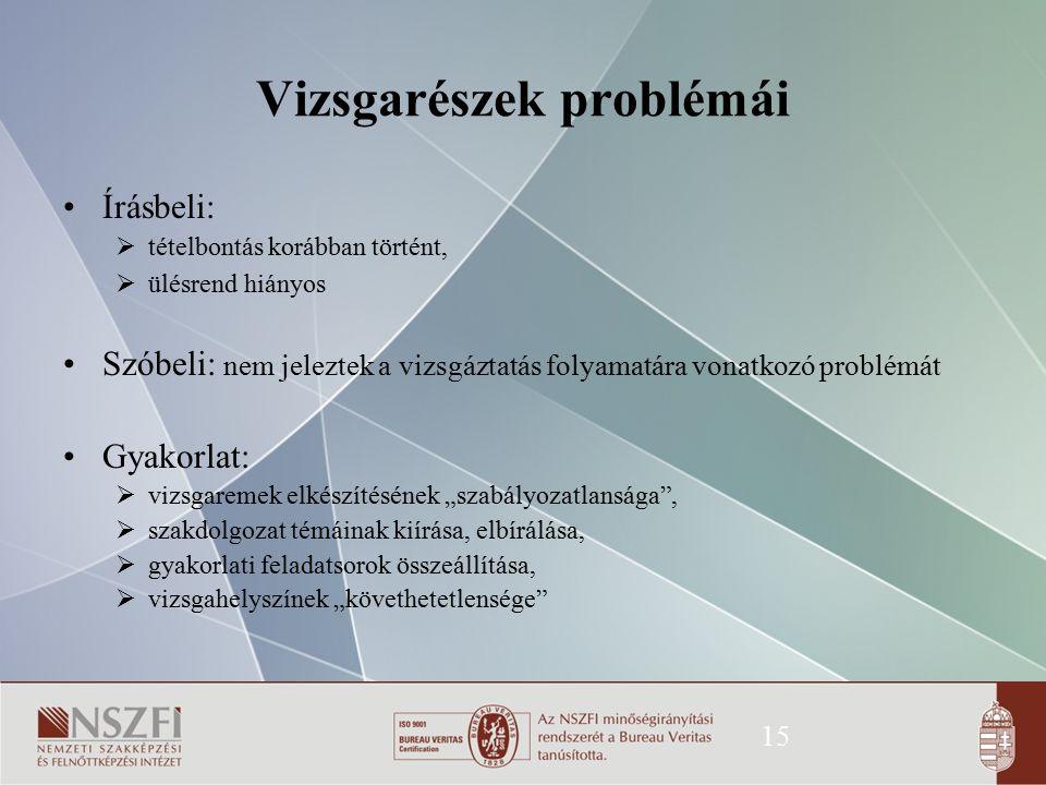 15 Vizsgarészek problémái Írásbeli:  tételbontás korábban történt,  ülésrend hiányos Szóbeli: nem jeleztek a vizsgáztatás folyamatára vonatkozó prob