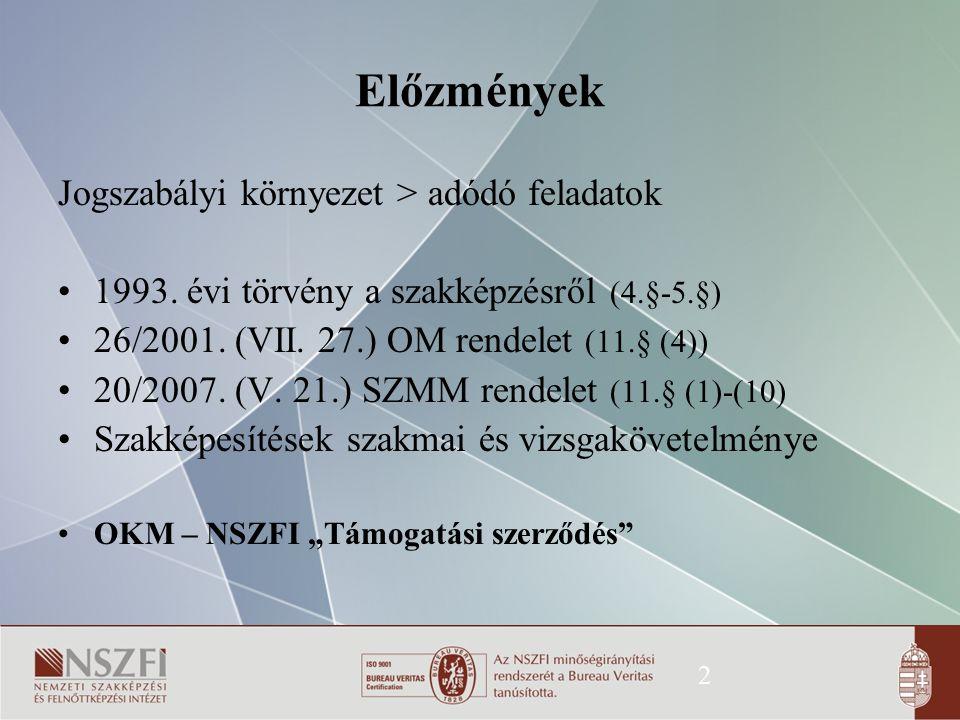 2 Előzmények Jogszabályi környezet > adódó feladatok 1993. évi törvény a szakképzésről (4.§-5.§) 26/2001. (VII. 27.) OM rendelet (11.§ (4)) 20/2007. (