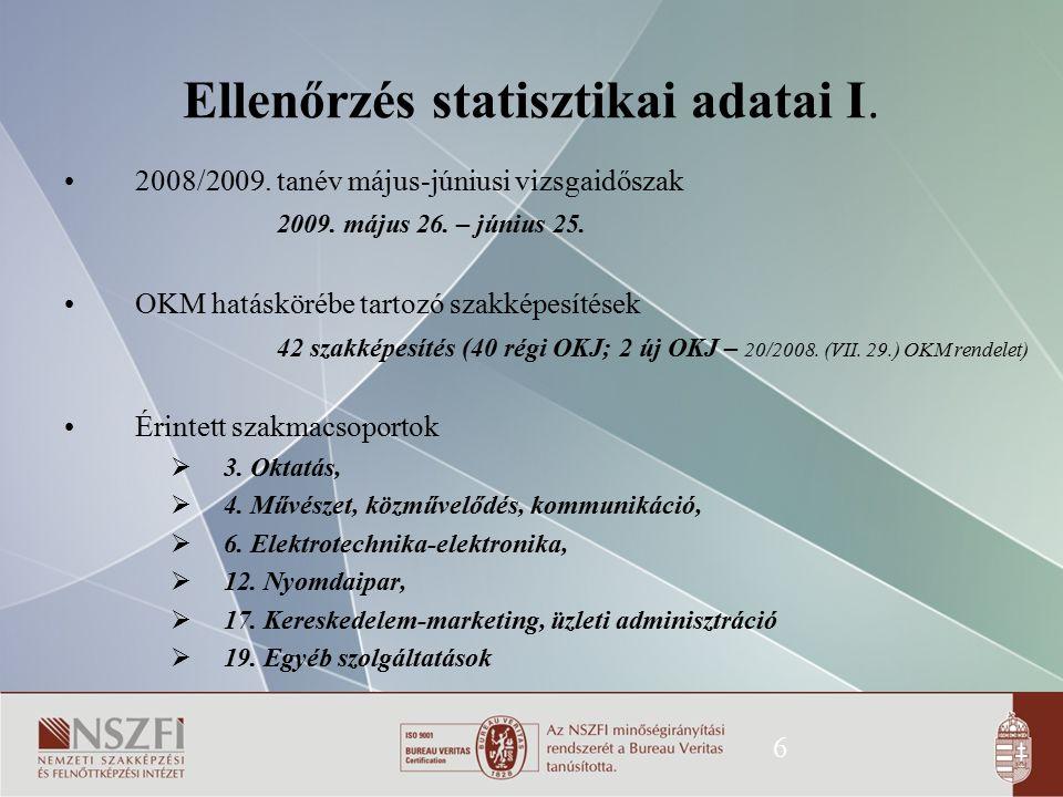 6 Ellenőrzés statisztikai adatai I. 2008/2009. tanév május-júniusi vizsgaidőszak 2009. május 26. – június 25. OKM hatáskörébe tartozó szakképesítések