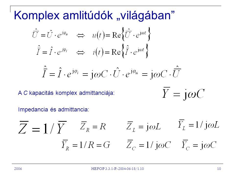 """2006 HEFOP 3.3.1-P.-2004-06-18/1.10 10 Komplex amlitúdók """"világában A C kapacitás komplex admittanciája: Impedancia és admittancia:"""