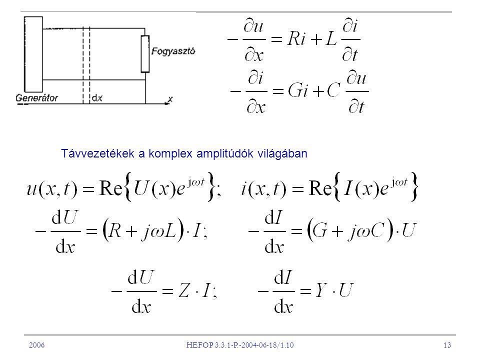 2006 HEFOP 3.3.1-P.-2004-06-18/1.10 13 Távvezetékek a komplex amplitúdók világában