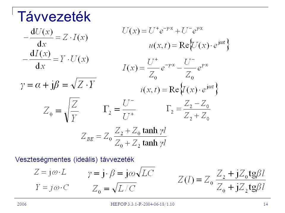 2006 HEFOP 3.3.1-P.-2004-06-18/1.10 14 Távvezeték Veszteségmentes (ideális) távvezeték