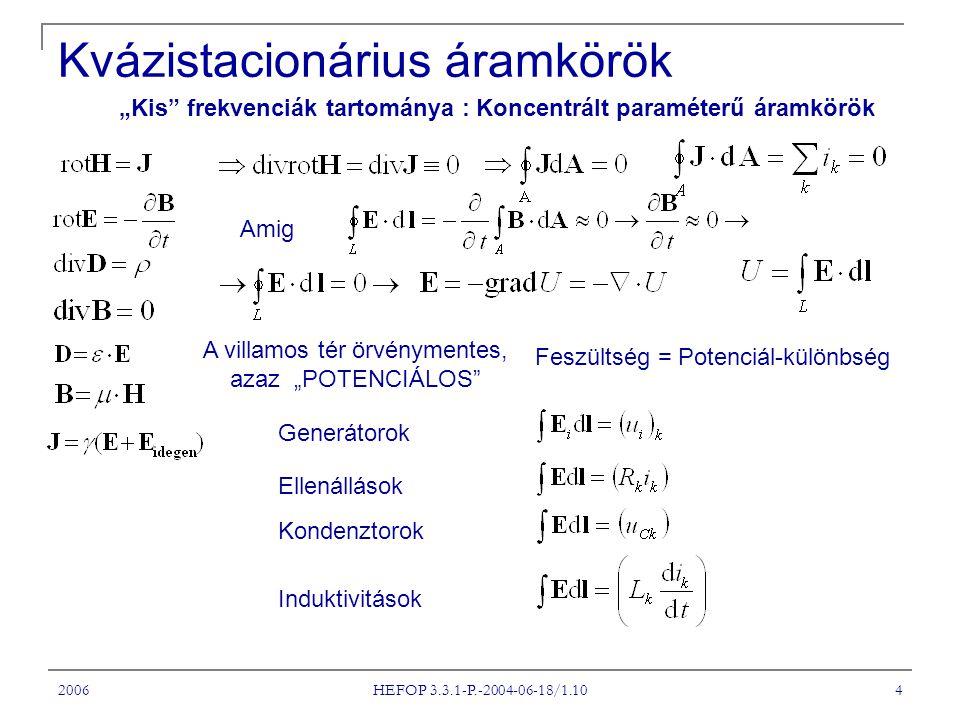"""2006 HEFOP 3.3.1-P.-2004-06-18/1.10 4 Kvázistacionárius áramkörök """"Kis frekvenciák tartománya : Koncentrált paraméterű áramkörök Amig A villamos tér örvénymentes, azaz """"POTENCIÁLOS Feszültség = Potenciál-különbség Generátorok Ellenállások Kondenztorok Induktivitások"""