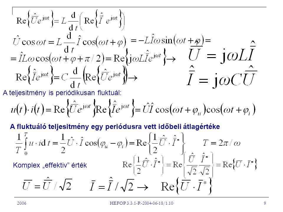 """2006 HEFOP 3.3.1-P.-2004-06-18/1.10 9 A teljesitmény is periódikusan fluktuál: A fluktuáló teljesitmény egy periódusra vett időbeli átlagértéke Komplex """"effektiv érték"""