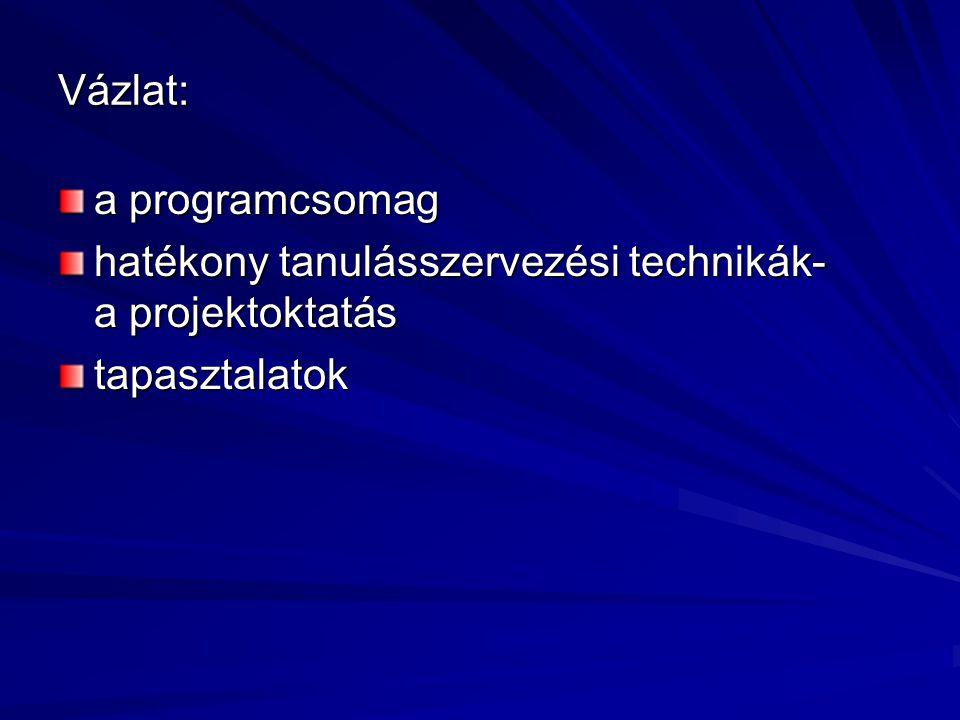 """A programcsomag """"B típusú - órakeret 30%-a Moduláris felépítés – 7 modul / évfolyam – 5 óra / modul Kapcsolódási pontok 3 programcsomag"""