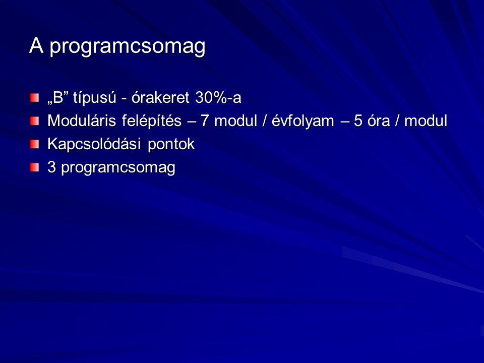 """A programcsomag """"B"""" típusú - órakeret 30%-a Moduláris felépítés – 7 modul / évfolyam – 5 óra / modul Kapcsolódási pontok 3 programcsomag"""