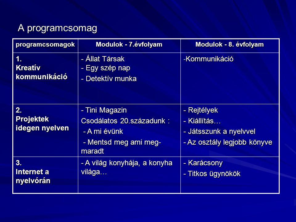 """Heterogén csoport – """"igavonók és """"potyautasok"""