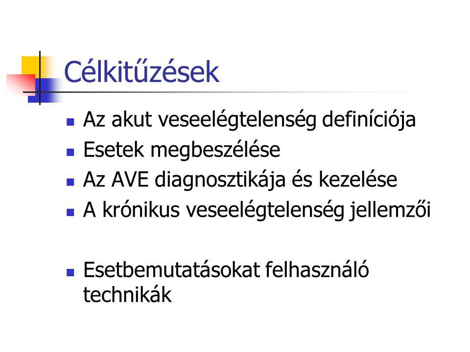 Célkitűzések Az akut veseelégtelenség definíciója Esetek megbeszélése Az AVE diagnosztikája és kezelése A krónikus veseelégtelenség jellemzői Esetbemu