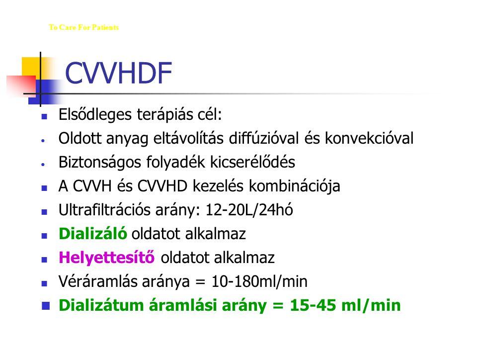 CVVHDF Elsődleges terápiás cél: Oldott anyag eltávolítás diffúzióval és konvekcióval Biztonságos folyadék kicserélődés A CVVH és CVVHD kezelés kombiná