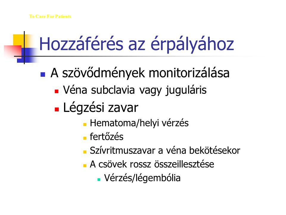 Hozzáférés az érpályához A szövődmények monitorizálása Véna subclavia vagy juguláris Légzési zavar Hematoma/helyi vérzés fertőzés Szívritmuszavar a vé