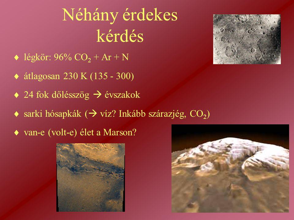 Néhány érdekes kérdés  légkör: 96% CO 2 + Ar + N  átlagosan 230 K (135 - 300)  24 fok dőlésszög  évszakok  sarki hósapkák (  víz? Inkább szárazj