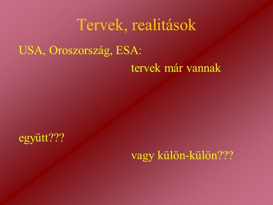 Tervek, realitások USA, Oroszország, ESA: tervek már vannak együtt??? vagy külön-külön???