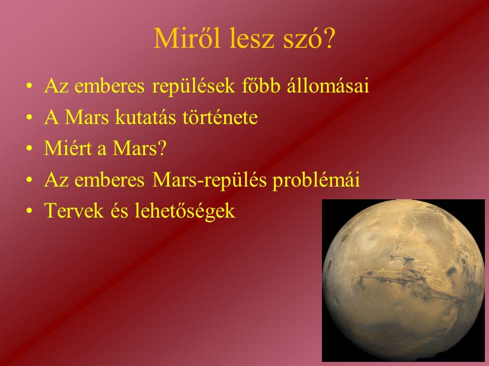 Az emberes repülések főbb állomásai A Mars kutatás története Miért a Mars? Az emberes Mars-repülés problémái Tervek és lehetőségek Miről lesz szó?