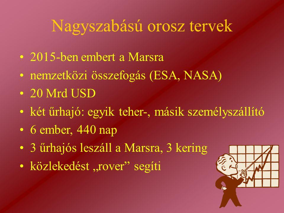 Nagyszabású orosz tervek 2015-ben embert a Marsra nemzetközi összefogás (ESA, NASA) 20 Mrd USD két űrhajó: egyik teher-, másik személyszállító 6 ember