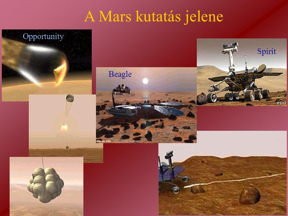 A Mars kutatás jelene Spirit Opportunity Beagle