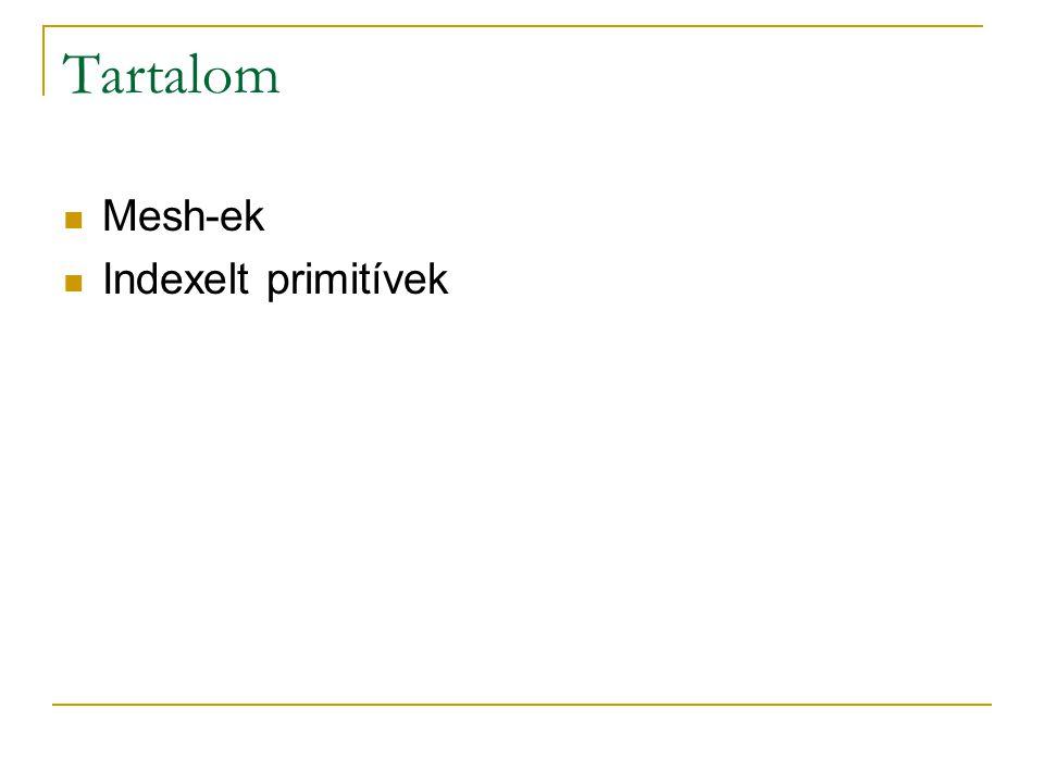 Tartalom Mesh-ek Indexelt primitívek
