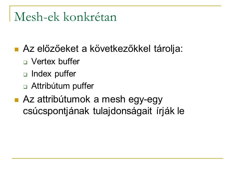 Mesh-ek konkrétan Az előzőeket a következőkkel tárolja:  Vertex buffer  Index puffer  Attribútum puffer Az attribútumok a mesh egy-egy csúcspontjának tulajdonságait írják le