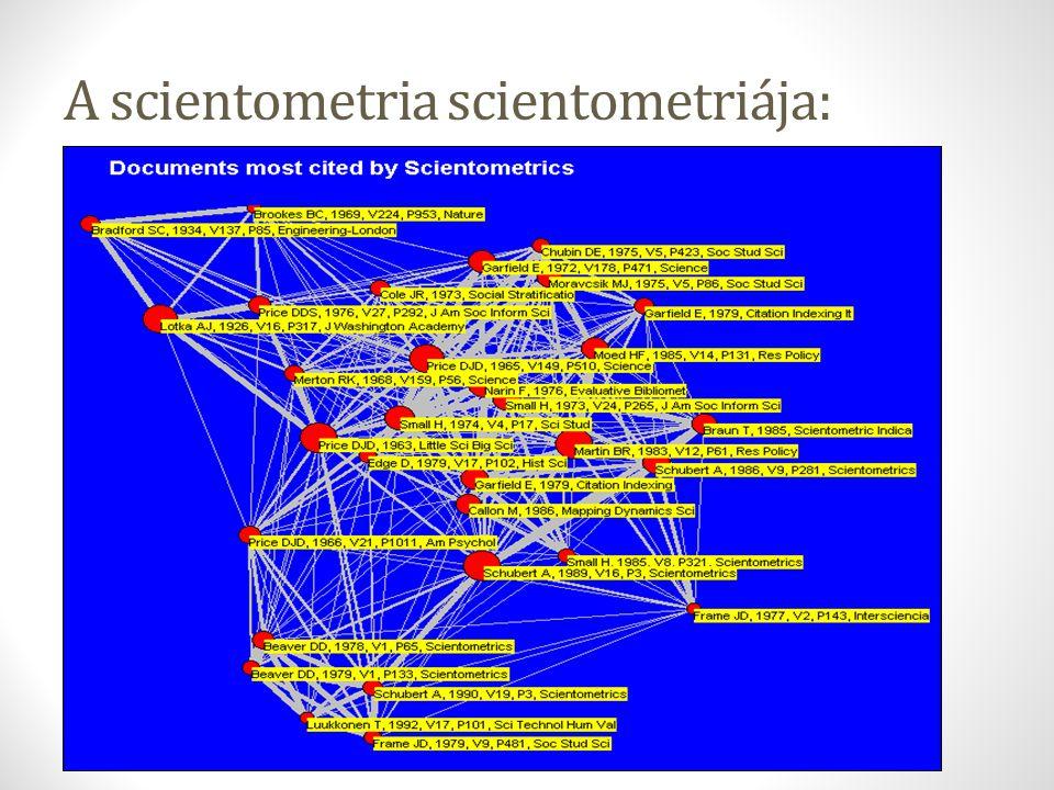 A scientometria scientometriája: