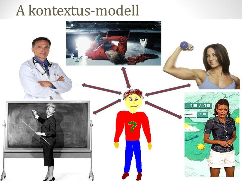 A kontextus-modell