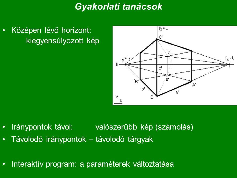 Gyakorlati tanácsok Középen lévő horizont: kiegyensúlyozott kép Iránypontok távol: valószerűbb kép (számolás) Távolodó iránypontok – távolodó tárgyak