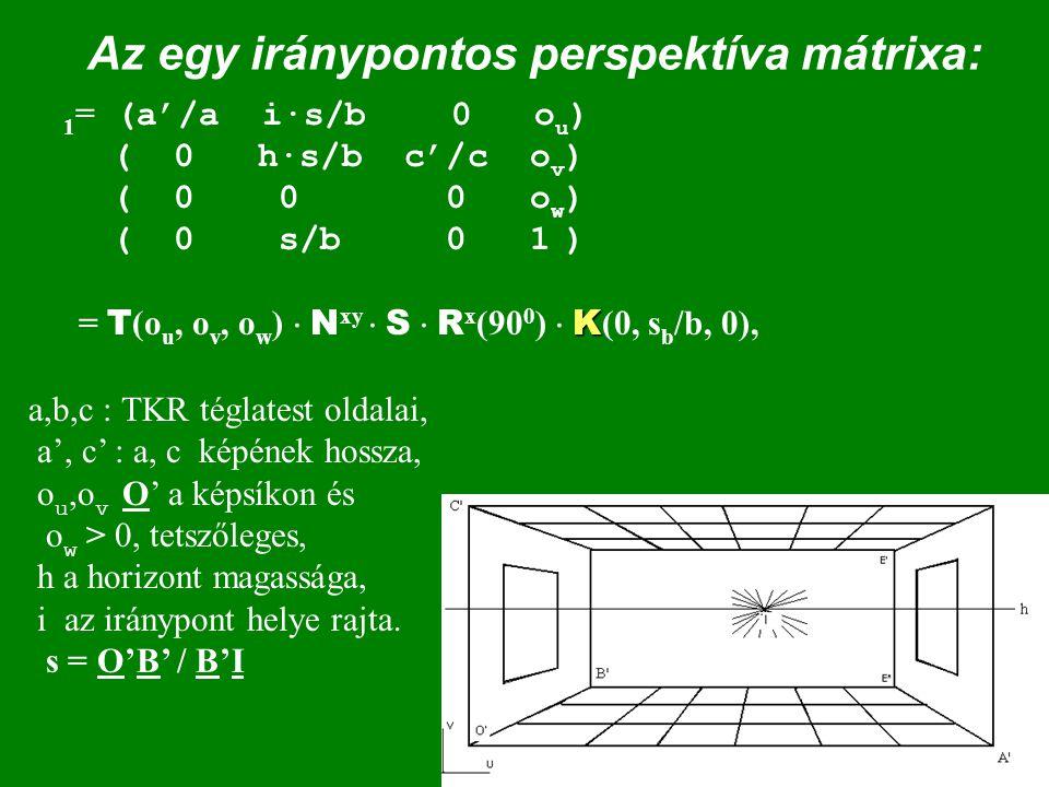 K 1 = (a'/a i·s/b 0 o u ) ( 0 h·s/b c'/c o v ) ( 0 0 0 o w ) ( 0 s/b 0 1 ) = T (o u, o v, o w )  N xy  S  R x (90 0 )  K (0, s b /b, 0), a,b,c : T