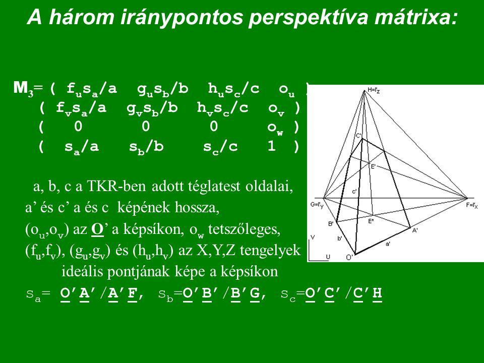 M 3 = ( f u s a /a g u s b /b h u s c /c o u ) ( f v s a /a g v s b /b h v s c /c o v ) ( 0 0 0 o w ) ( s a /a s b /b s c /c 1 ) a, b, c a TKR-ben ado
