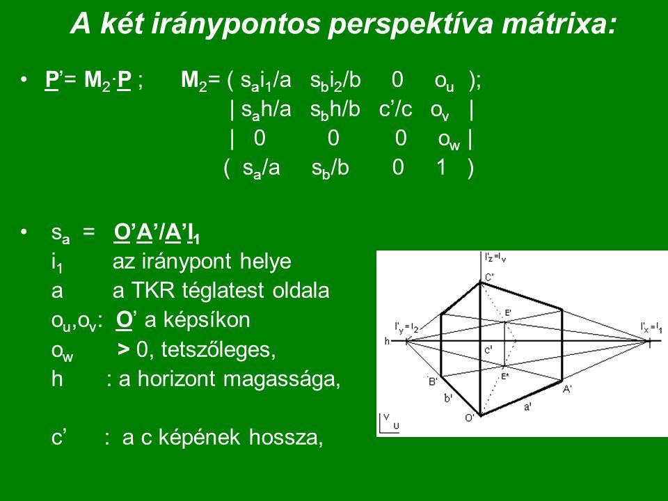 A két iránypontos perspektíva mátrixa: P'= M 2 ·P ; M 2 = ( s a i 1 /a s b i 2 /b 0 o u ); | s a h/a s b h/b c'/c o v | | 0 0 0 o w | ( s a /a s b /b