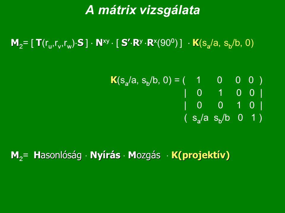 A mátrix vizsgálata MTS NS'RRK M 2 = [ T (r u,r v,r w )  S ]  N xy  [ S'  R y  R x (90 0 ) ]  K (s a /a, s b /b, 0) K K (s a /a, s b /b, 0) = (