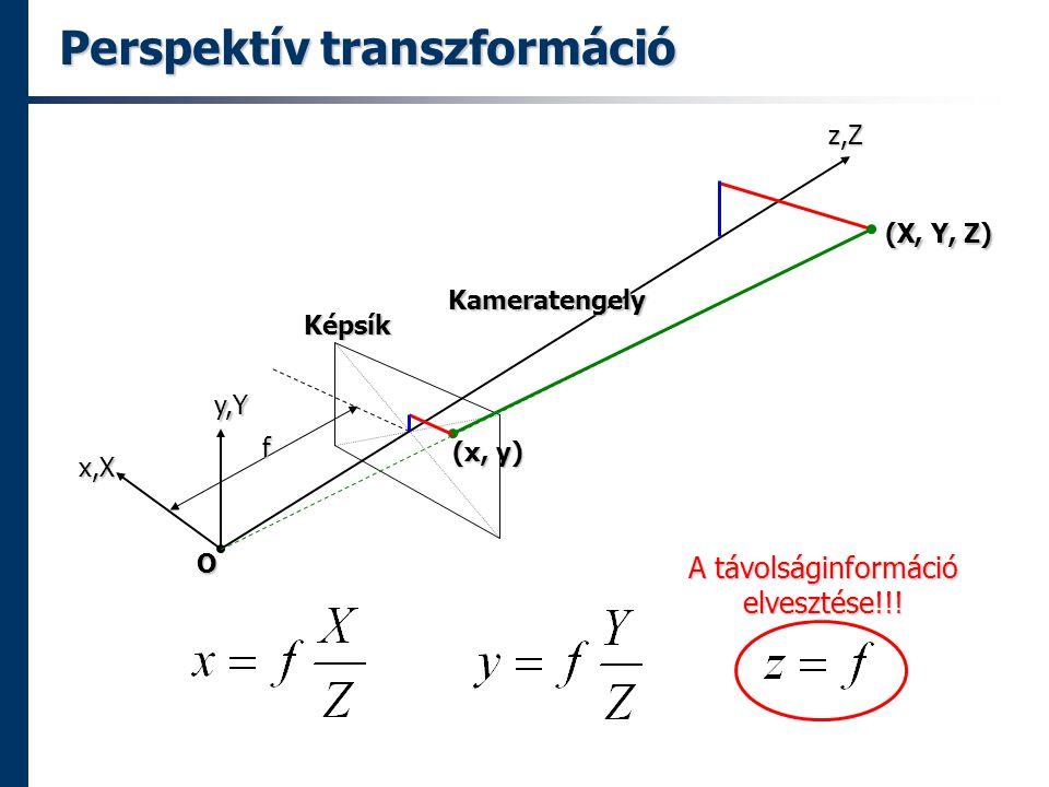 Perspektív transzformáció (x, y) (X, Y, Z) O x,X y,Y z,Z f A távolságinformáció elvesztése!!.