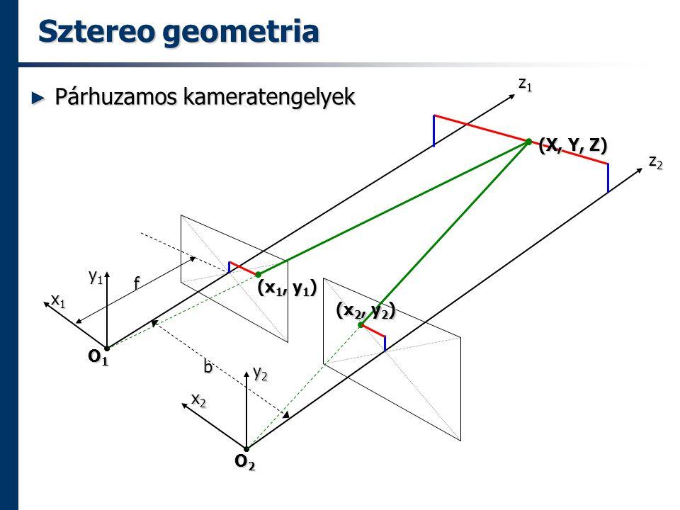 Sztereo geometria ► Párhuzamos kameratengelyek (x 1, y 1 ) O1O1O1O1 f O2O2O2O2 (X, Y, Z) b (x 2, y 2 ) z1z1z1z1 x1x1x1x1 y1y1y1y1 y2y2y2y2 x2x2x2x2 z2z2z2z2