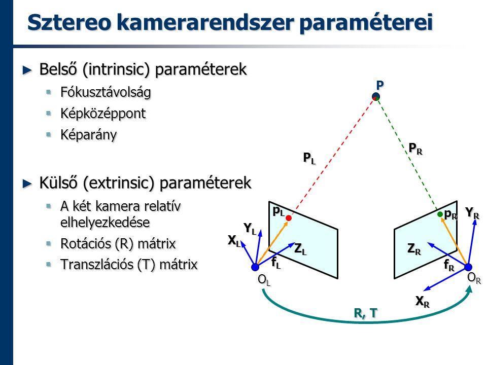 Sztereo kamerarendszer paraméterei ► Belső (intrinsic) paraméterek  Fókusztávolság  Képközéppont  Képarány ► Külső (extrinsic) paraméterek  A két kamera relatív elhelyezkedése  Rotációs (R) mátrix  Transzlációs (T) mátrix pRpRpRpRP OLOLOLOL OROROROR XLXLXLXL XRXRXRXR PLPLPLPL PRPRPRPR fLfLfLfL fRfRfRfR ZLZLZLZL YLYLYLYL ZRZRZRZR YRYRYRYR pLpLpLpL R, T