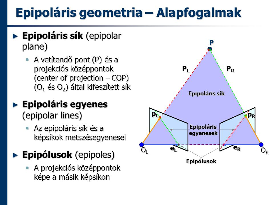 Epipoláris geometria – Alapfogalmak pRpRpRpR P OLOLOLOL OROROROR PLPLPLPL PRPRPRPR eLeLeLeL eReReReR pLpLpLpL Epipoláris sík Epipolárisegyenesek Epipólusok ► Epipoláris sík (epipolar plane)  A vetítendő pont (P) és a projekciós középpontok (center of projection – COP) (O és O 2 ) által kifeszített sík  A vetítendő pont (P) és a projekciós középpontok (center of projection – COP) (O 1 és O 2 ) által kifeszített sík ► Epipoláris egyenes (epipolar lines)  Az epipoláris sík és a képsíkok metszésegyenesei ► Epipólusok (epipoles)  A projekciós középpontok képe a másik képsíkon