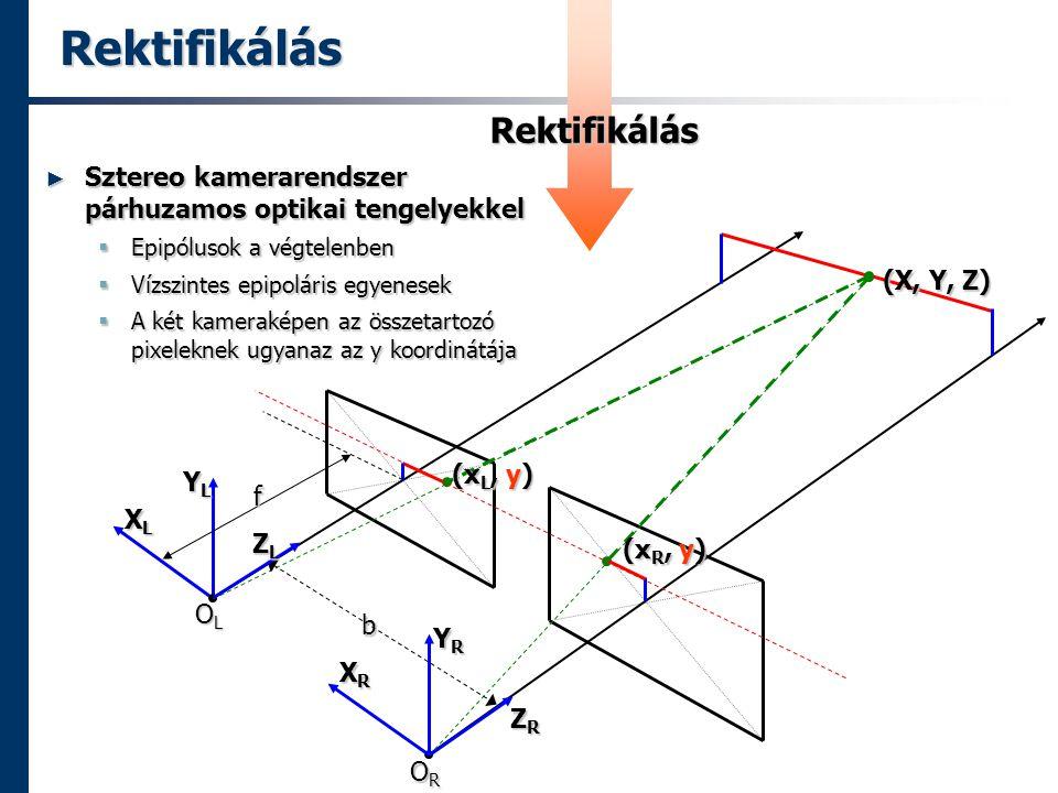 Rektifikálás ► Sztereo kamerarendszer párhuzamos optikai tengelyekkel  Epipólusok a végtelenben  Vízszintes epipoláris egyenesek  A két kameraképen az összetartozó pixeleknek ugyanaz az y koordinátája Rektifikálás (x L, y) OLOLOLOL f OROROROR (X, Y, Z) b (x R, y) XLXLXLXL YLYLYLYL ZLZLZLZL ZRZRZRZR XRXRXRXR YRYRYRYR