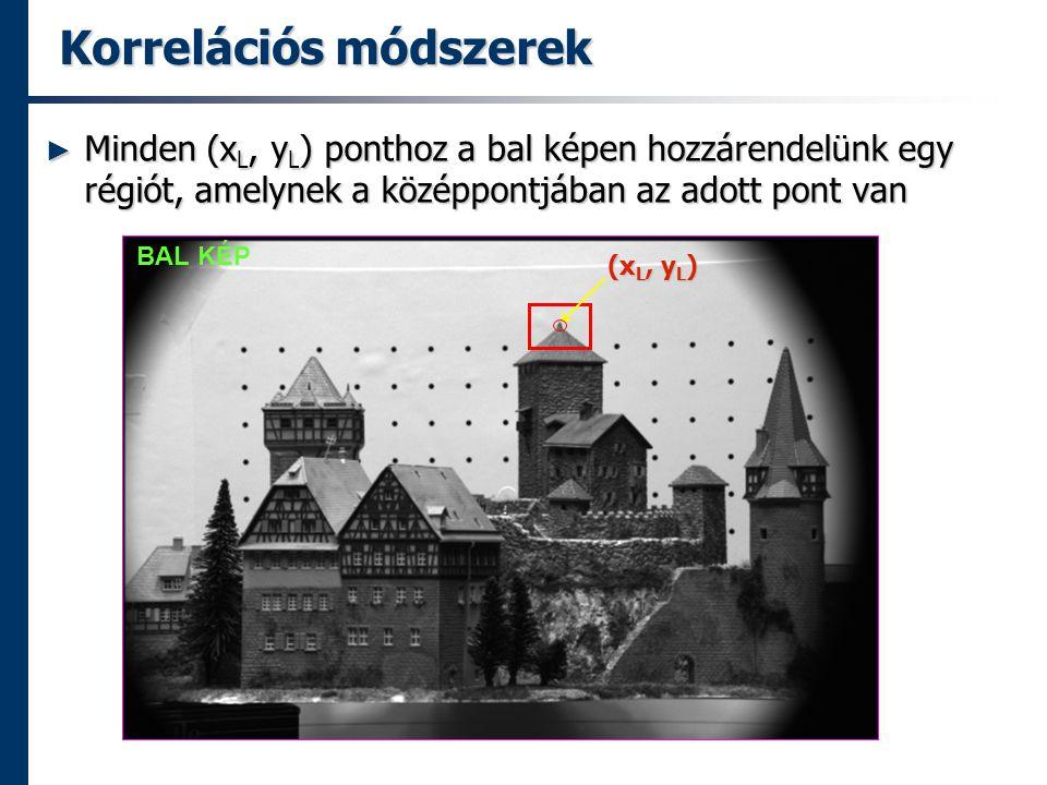 Korrelációs módszerek ► Minden (x L, y L ) ponthoz a bal képen hozzárendelünk egy régiót, amelynek a középpontjában az adott pont van (x L, y L ) BAL KÉP