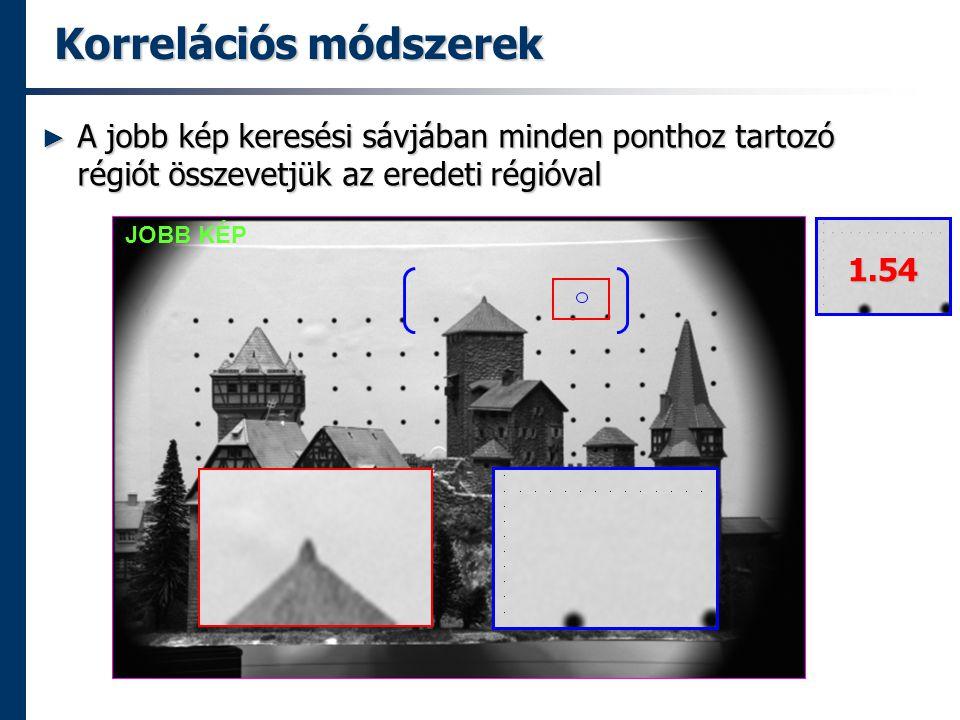 Korrelációs módszerek ► A jobb kép keresési sávjában minden ponthoz tartozó régiót összevetjük az eredeti régióval JOBB KÉP 1.54
