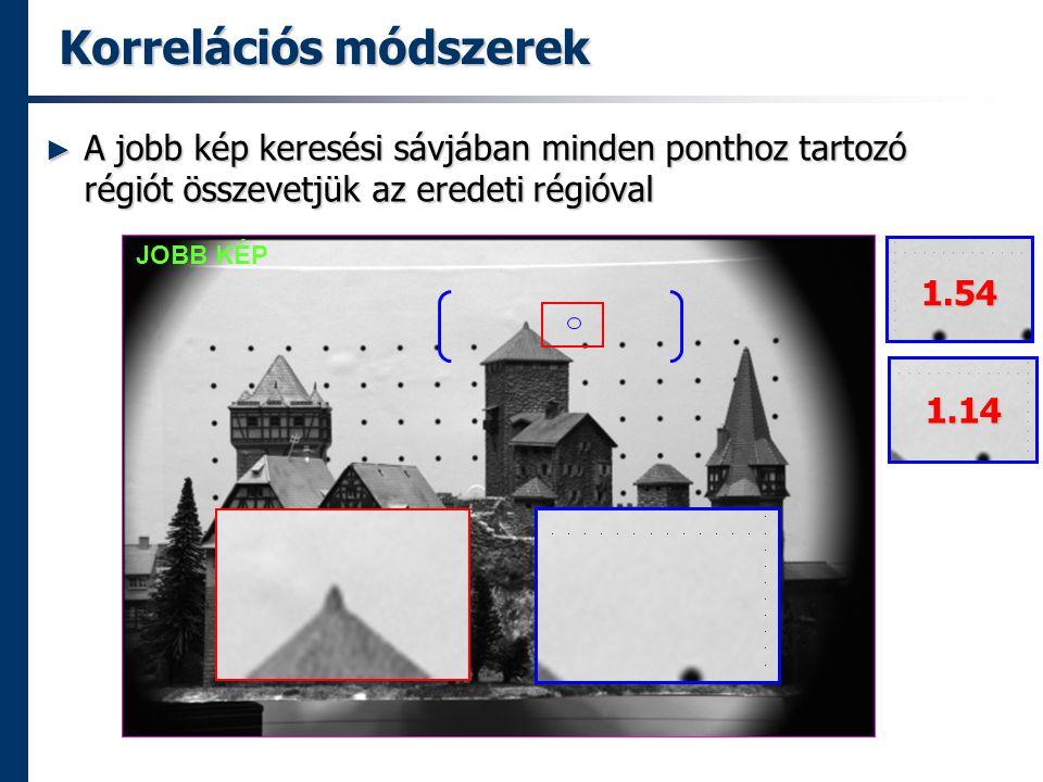 Korrelációs módszerek ► A jobb kép keresési sávjában minden ponthoz tartozó régiót összevetjük az eredeti régióval JOBB KÉP 1.54 1.14