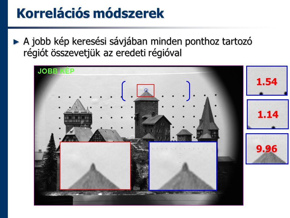 Korrelációs módszerek ► A jobb kép keresési sávjában minden ponthoz tartozó régiót összevetjük az eredeti régióval JOBB KÉP 1.54 1.14 9.96